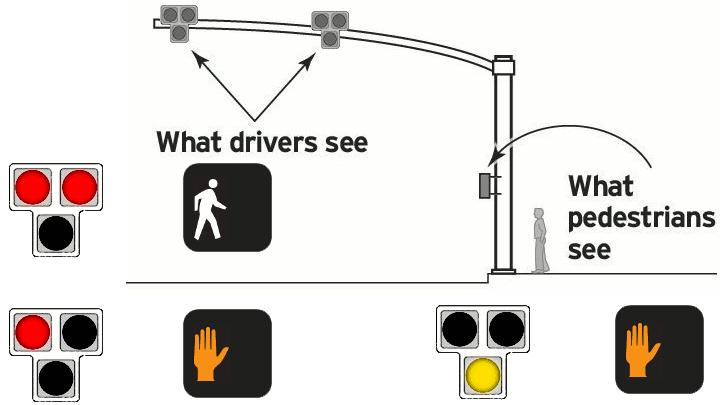 HAWK Crossing Example pedestrian beacon 720