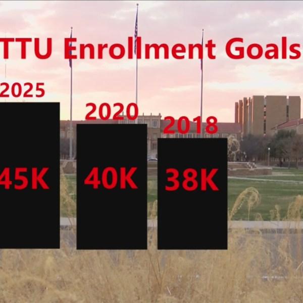 TTU enrollment goals