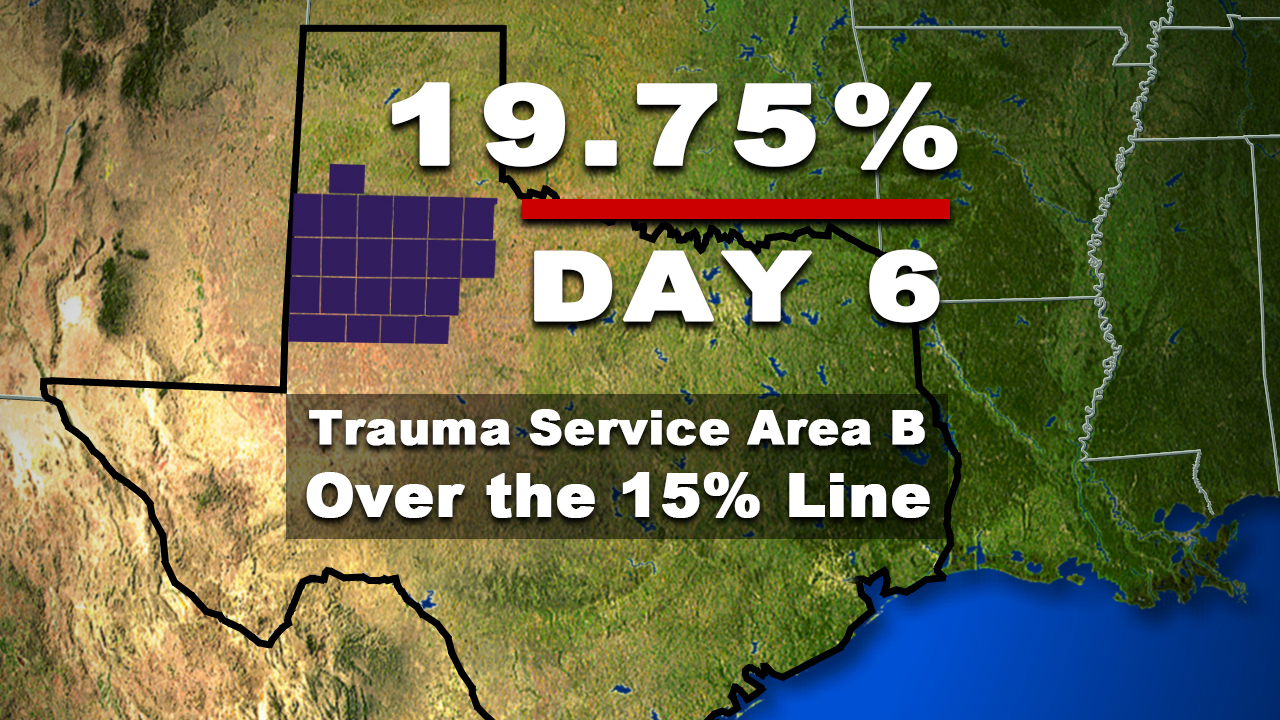 Trauma Service Area B (Lubbock area) over the line for 6th straight day