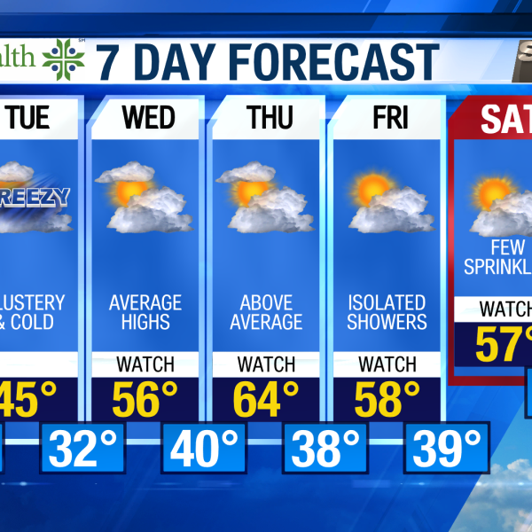 7-Day Forecast AM